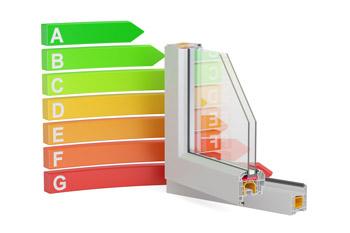 Ventanas-Termopanel-en-Santiago-eficiencia-energética-Aislante